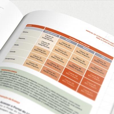 Manual de Licenciamento Ambiental para Construção Civil – Firjan